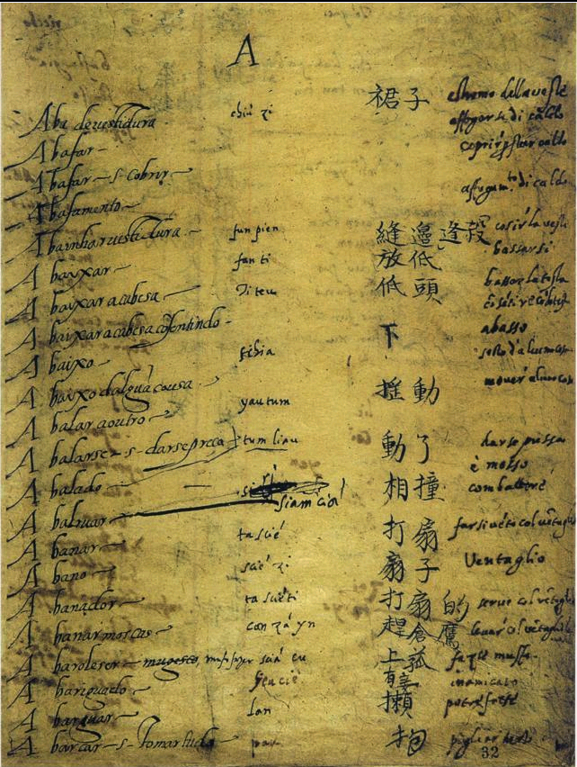 First page of (the main text of) the manuscript of the Portuguese-Chinese dictionary, compiled by Fr. Matteo Ricci, Fr. Michele Ruggieri, and the Chinese (Macau) Jesuit lay brother Sebastian Fernandez in Zhaoqing, Guangdong between 1583 and 1588.