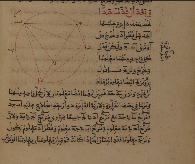 Astronomical diagram from the Almagest of Ptolemy (British Library Add MS 7474, f.11v). This codex was completed shortly after 28 Jumādá 1 686 (11 July 1287 CE) by an anonymous maghribī scribe. The codex contains Books One to Six of the Almagest, though to have been translated by al-Hajjāj ib Yūsuf ibn Matar (786-830),