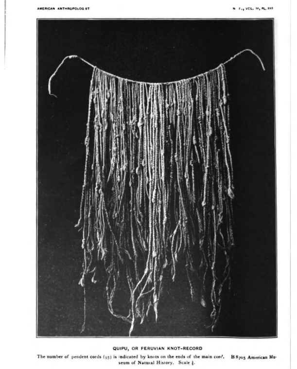 An illustration of quipu from Locke