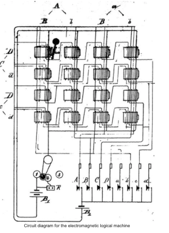 Circuit diagram of the Pierce-Marquand electromagnetic logical machine.