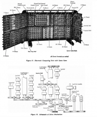 IBM 603 Electronic computing unit with gates open.