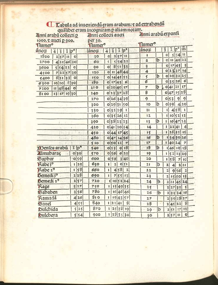 An example of a printed table from the first edition of the Alphonsine Tables.