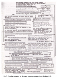 "Flow chart of the dictionary look-up procedures involved in the mechanical translation process to illustrate its complexity. Hutchinson reproduced the chart from Sheridan, ""Research in language translation on the IBM type 701,"" IBM Technical Newsletter 9 (1955) 5-24."