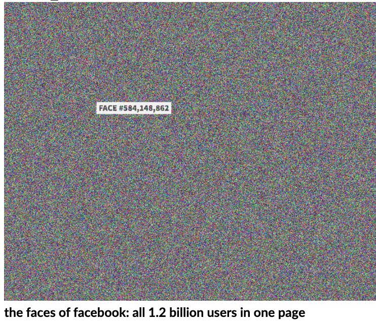 1.2 Billion Faces of Facebook