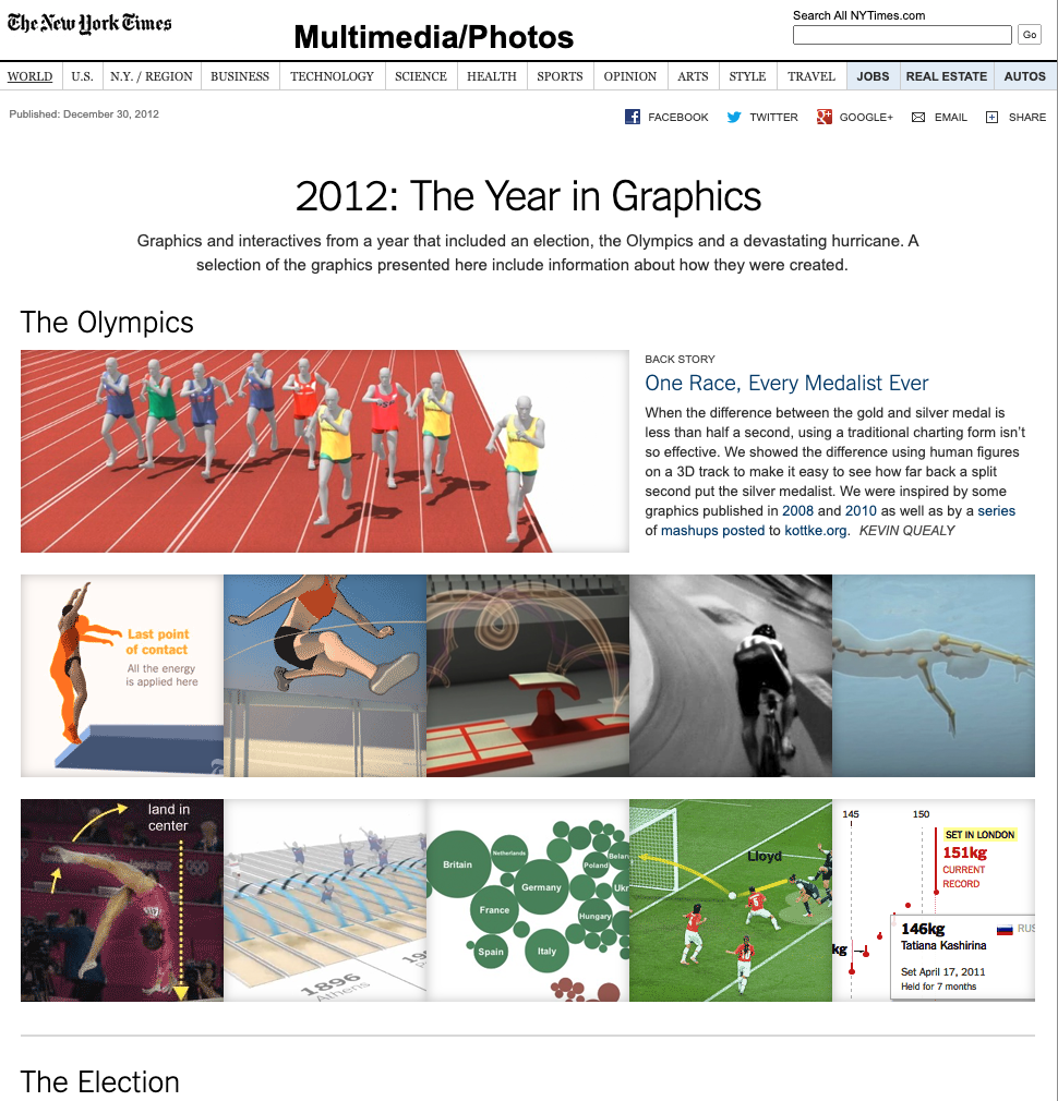 Screenshot of the upper portion of 2012: The Year in Graphics from The New York Times. My impression was in September 2020 that 2012 was the first year for which they offered this review.