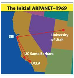Map of the first 4 nodes on the ARPANET