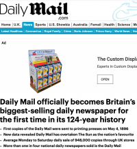 Screenshot showing Daily Mail online logo and notice that on September 23, 2020 it was the top selling print newspaper in England.