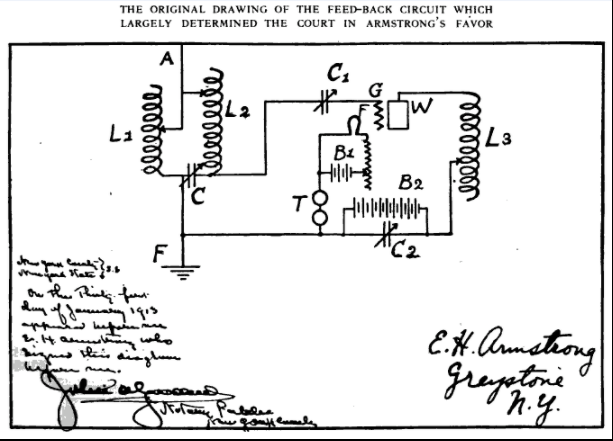 Edwin Armstrong's patent drawing for the regenerative circuit