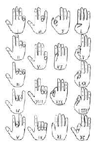 A chart of the positions used in finger notation. (View Larger)