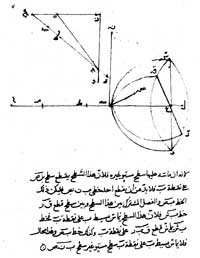 A diagram of an anaclastic lens, reproduced from Ibn Sahl's manuscript, 'On Burning Mirrors and Lenses.' (View Larger)