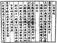 A reproduction of the Kalyuan Za Bao, one of the earliest newspapers. (View Larger)