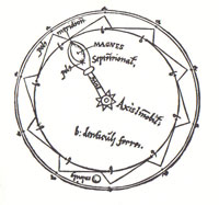 A schematic for Pierre de Maricourt's perpetual motion machine, from an early edition of the Epistola. (View Larger)