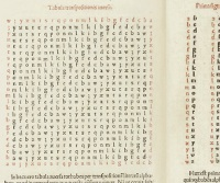 The 'square table' of abbot Johannes Trithemius's 'Polygraphiae libri sex. - Clavis polygraphiae' was an example of how a message might be encoded through the use of multiple alphabets. (View Larger)